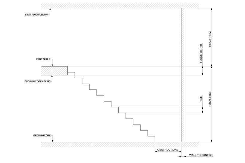 Typical Stair Elevation - Bisca